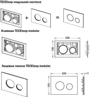 TECEloop модульная система
